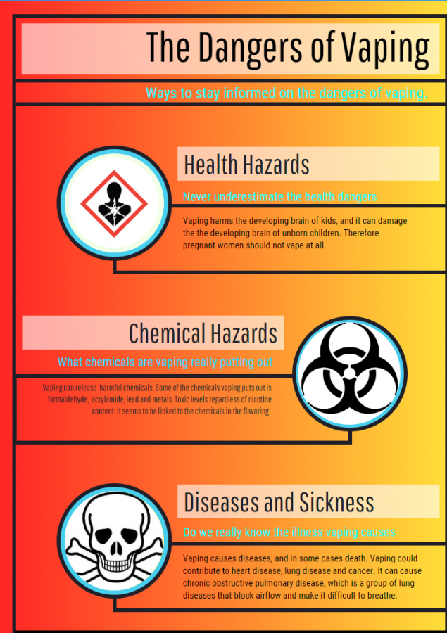Dangers Of Vaping