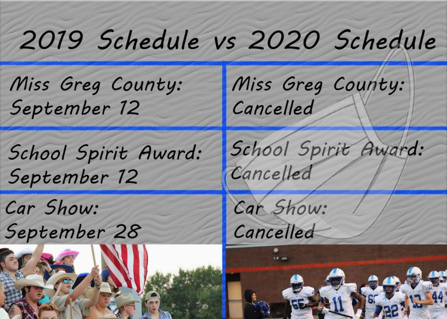 A list of the cancellations this year compared to last year.